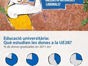 El PE reivindica l'educació com a eina per assolir la igualtat entre dones i homes