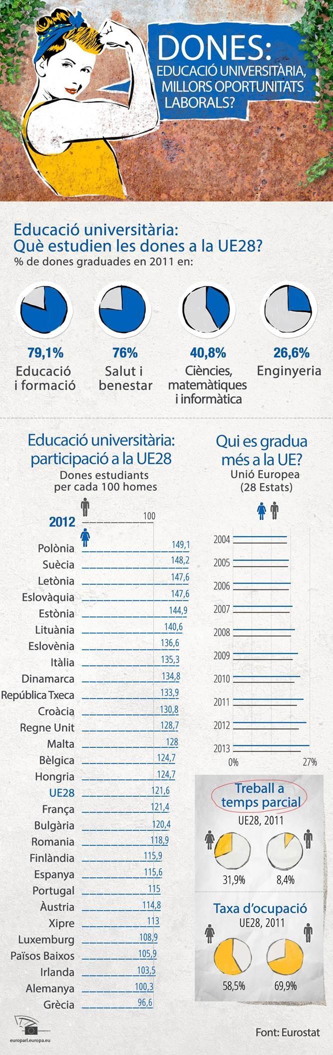 educacio_universitaria_parlament_europeu